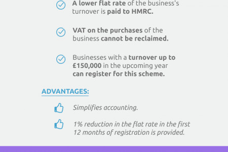 VAT Accounting Schemes – A Complete Guide Infographic