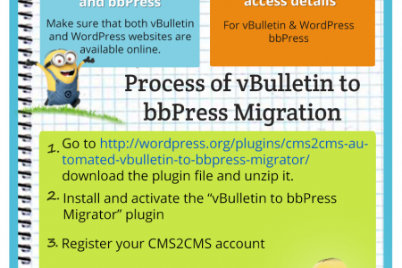 vBulletin to bbPress Migration Plugin: Why & How Infographic