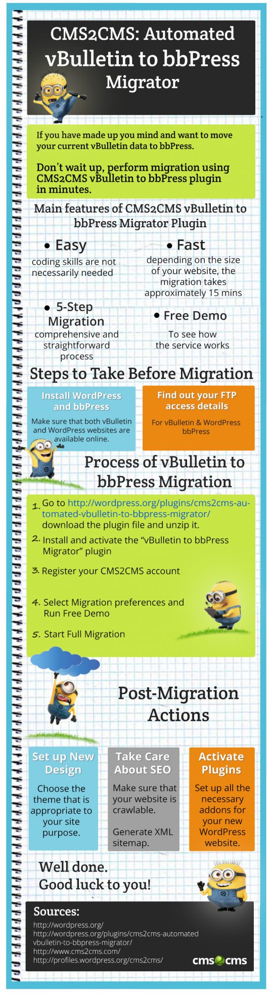 vBulletin to bbPress Migration Plugin: Why & How