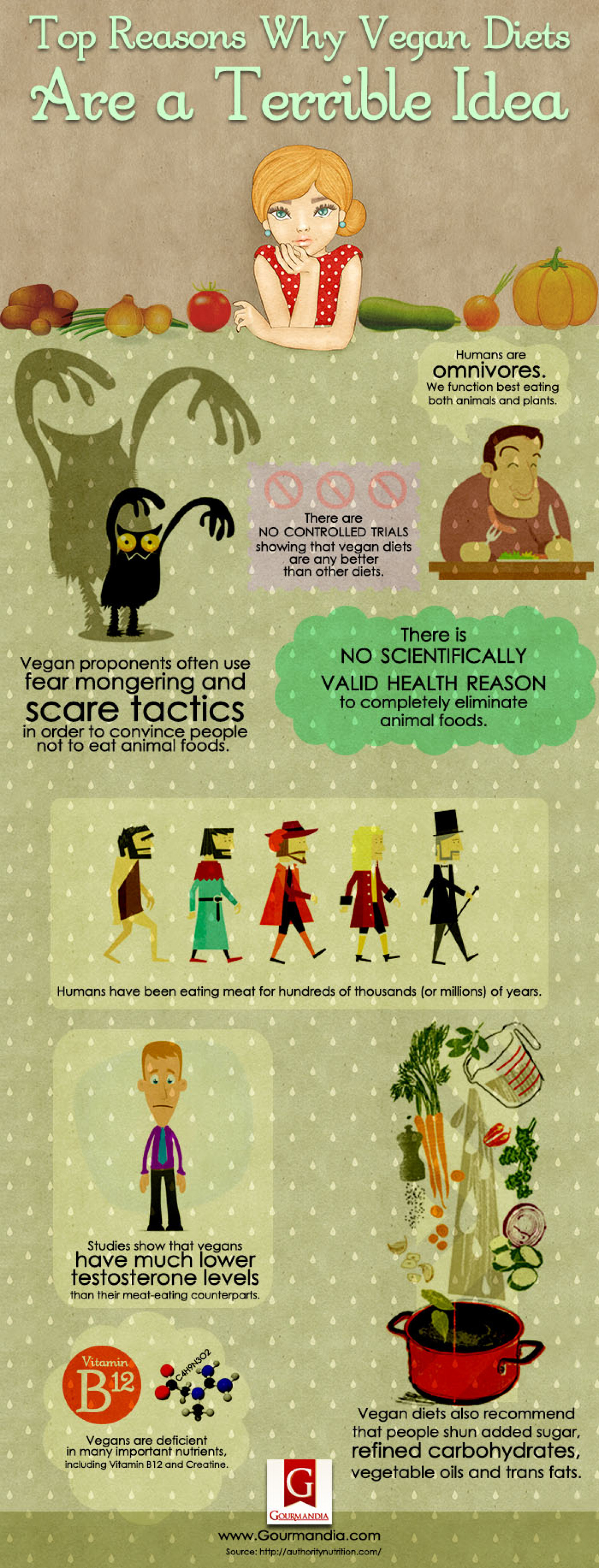 Vegan Diet A Terrible Idea Infographic