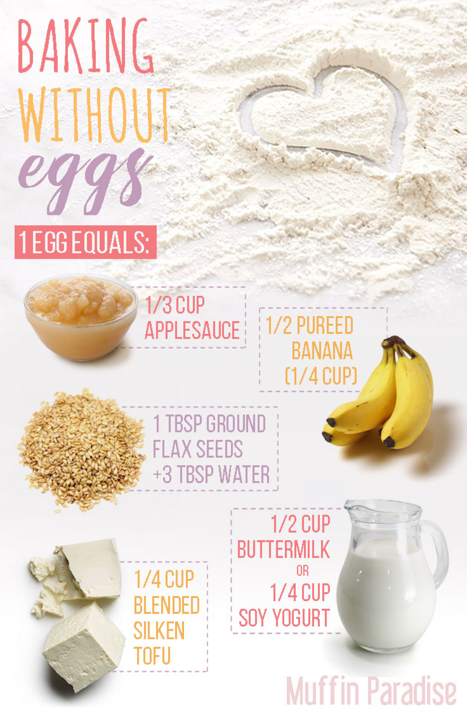 Egg Substitute For Baking Cake