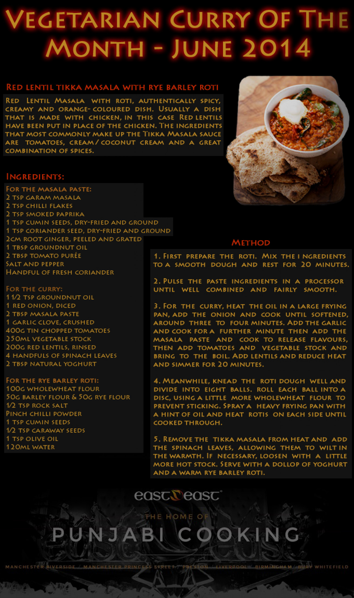 Vegetarian Curry Of The Month - June 2014 Infographic