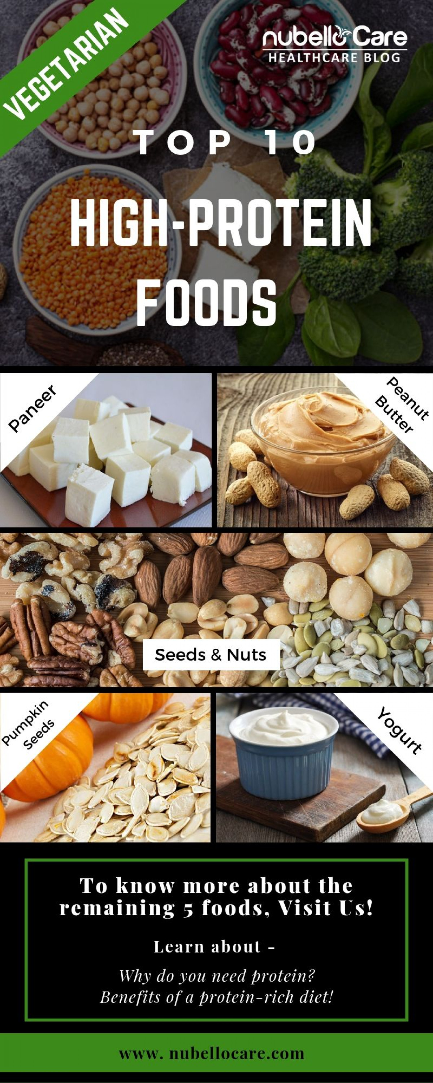 Vegetarian? These 10 high-protein vegan foods can help in reducing your weight.  Infographic
