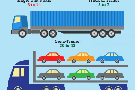 Vehicle Accidents in New Jersey - 2014 Review Infographic