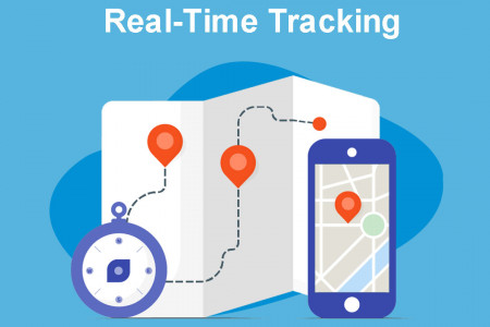 vehicle gps tracking device Infographic