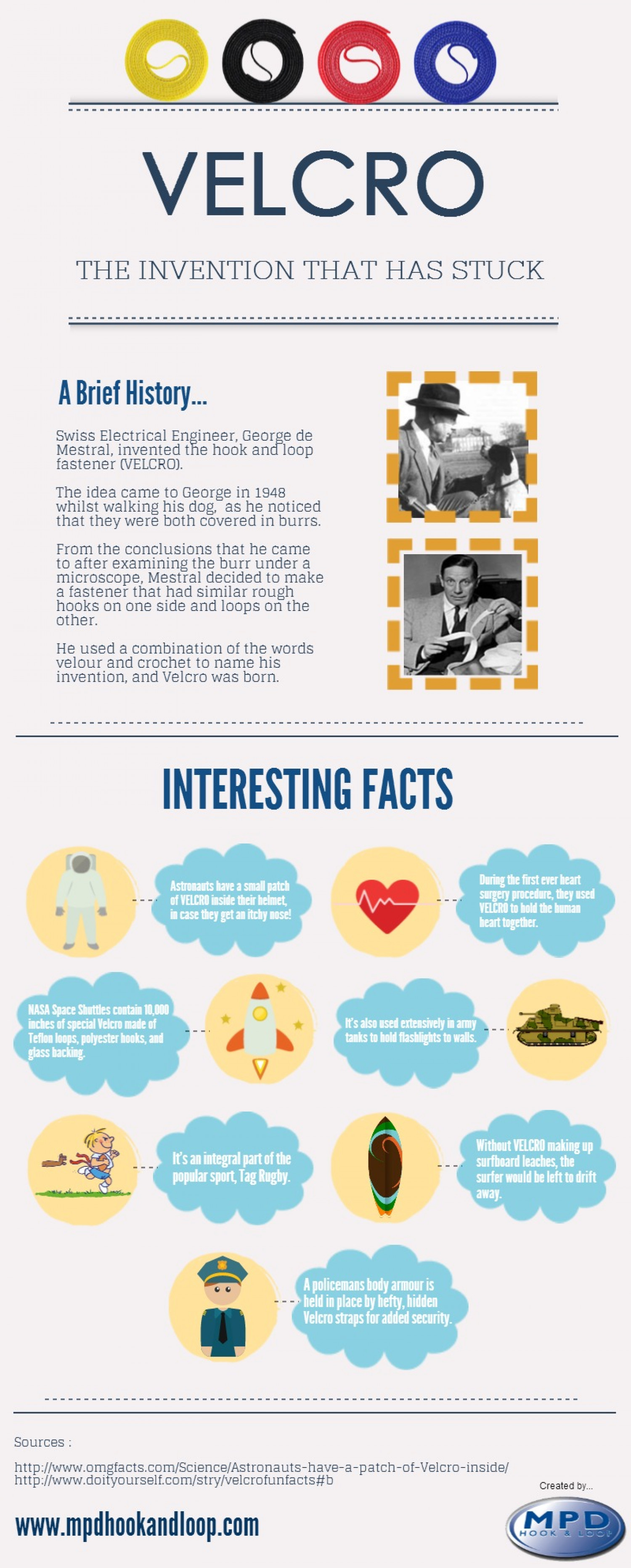 VELCRO: Interesting Facts & The History Of Infographic
