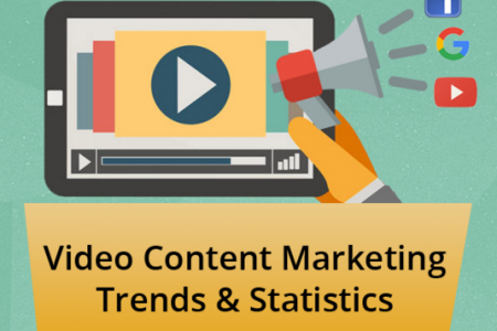 Video Content Marketing Trends & Statistics Infographic
