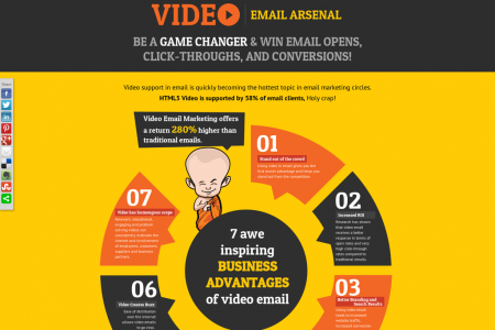 Video Email Arsenal : Be a Game Changer & Win Email Opens, Click-Throughs, and Conversations!  Infographic