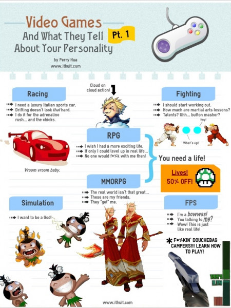 Video Games and What They Tell About Your Personality Part 1 Infographic