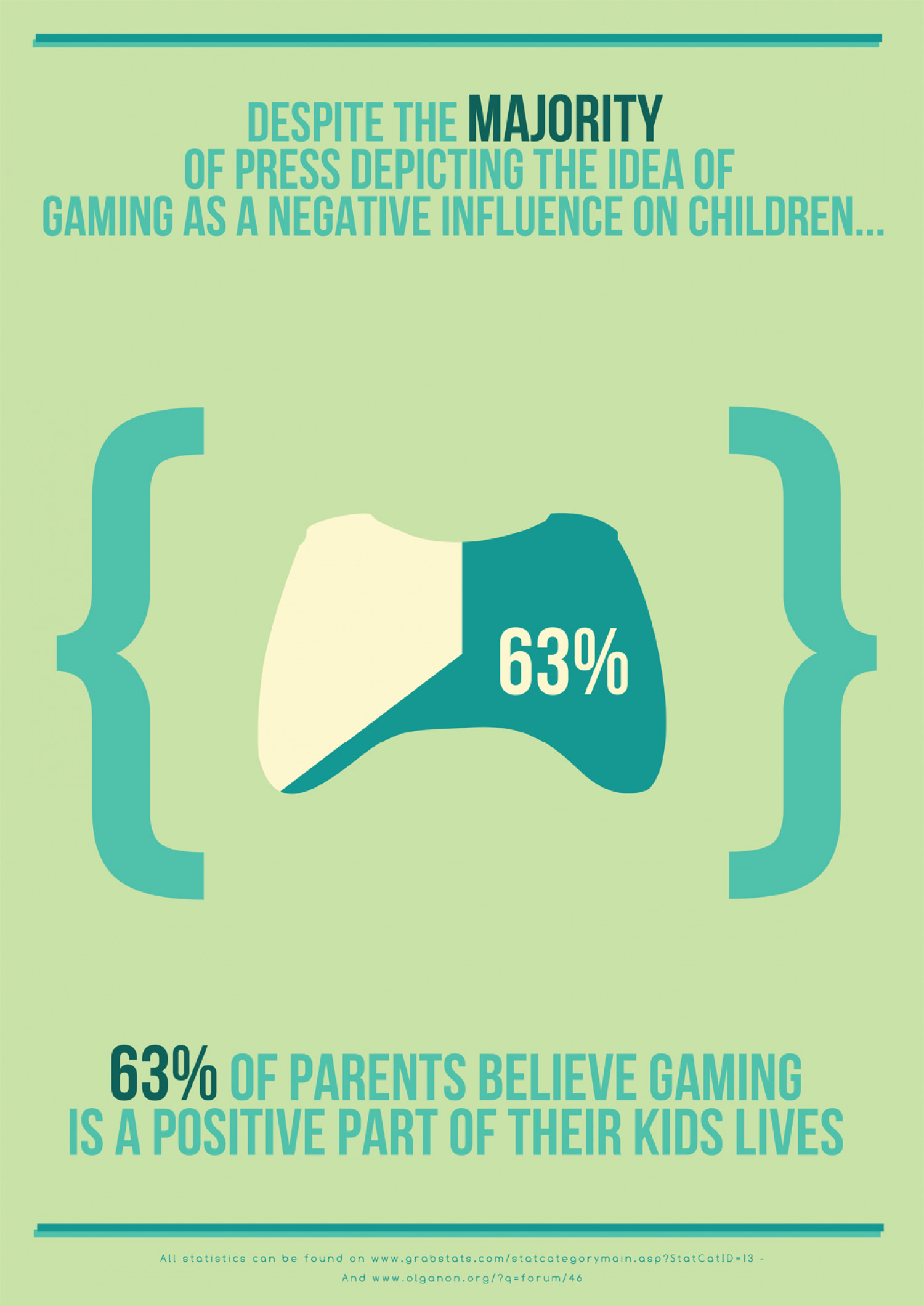 Video Gaming Influence Infographic