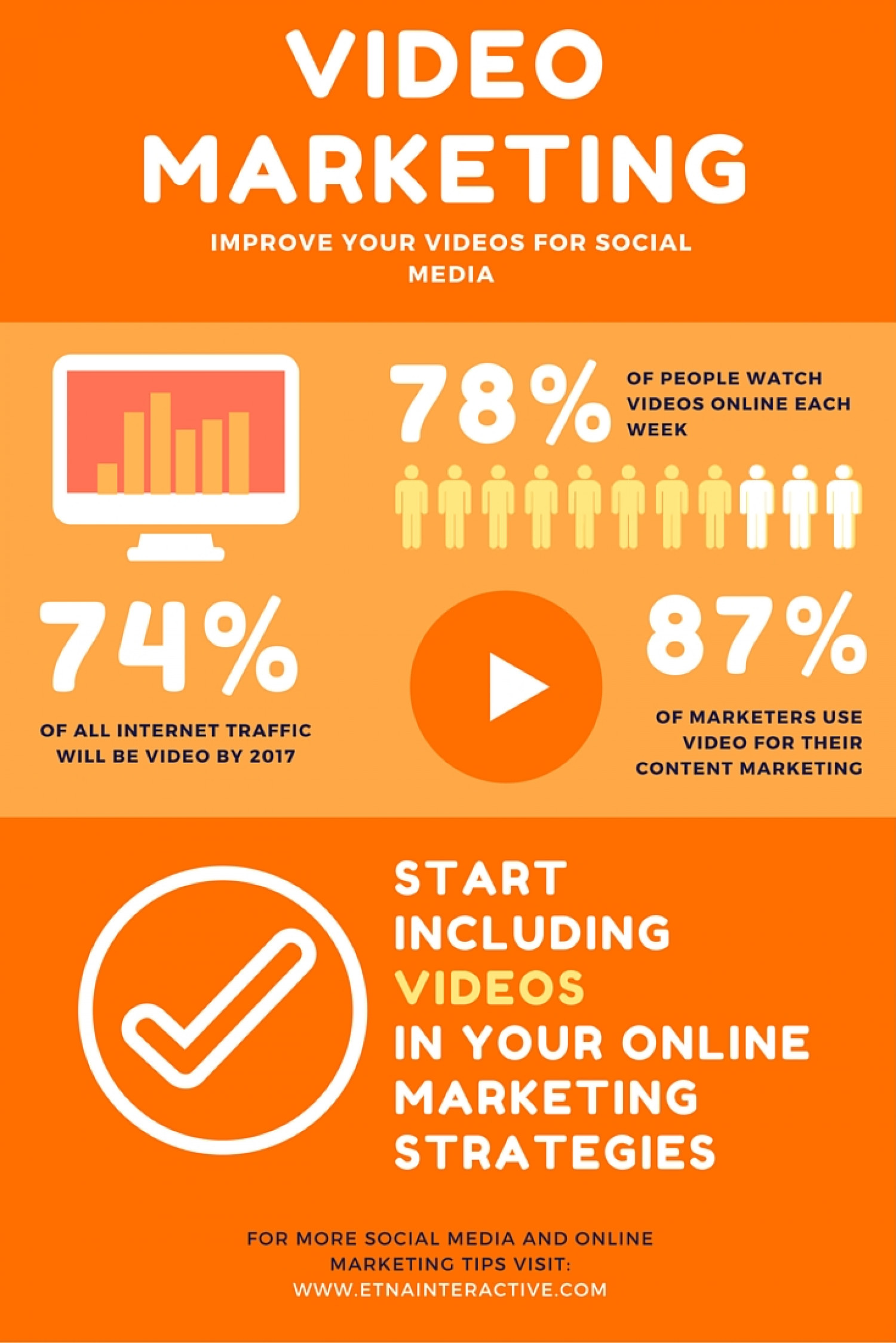 Video Marketing Infographic Infographic