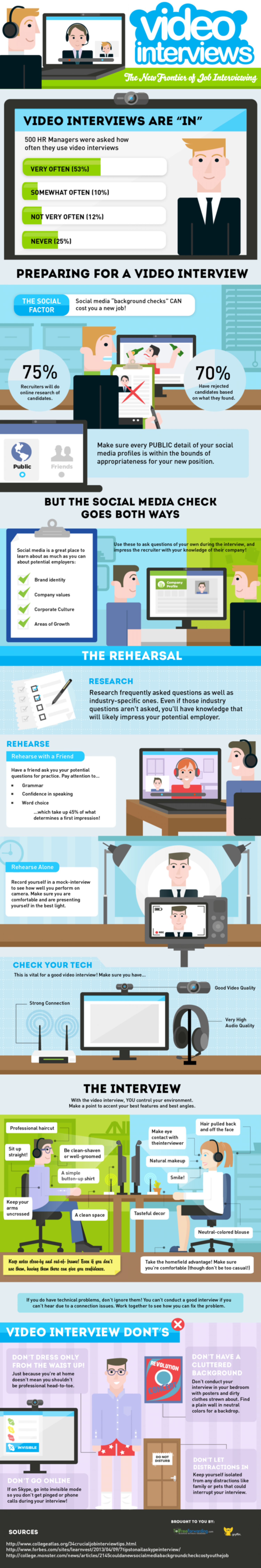 Video: The New Frontier of Job Interviewing Infographic