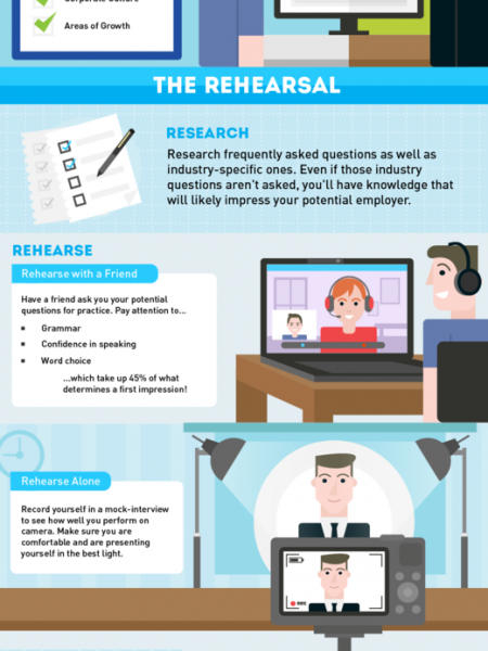 Video Interviews: The New Frontier of Job Interviewing Infographic