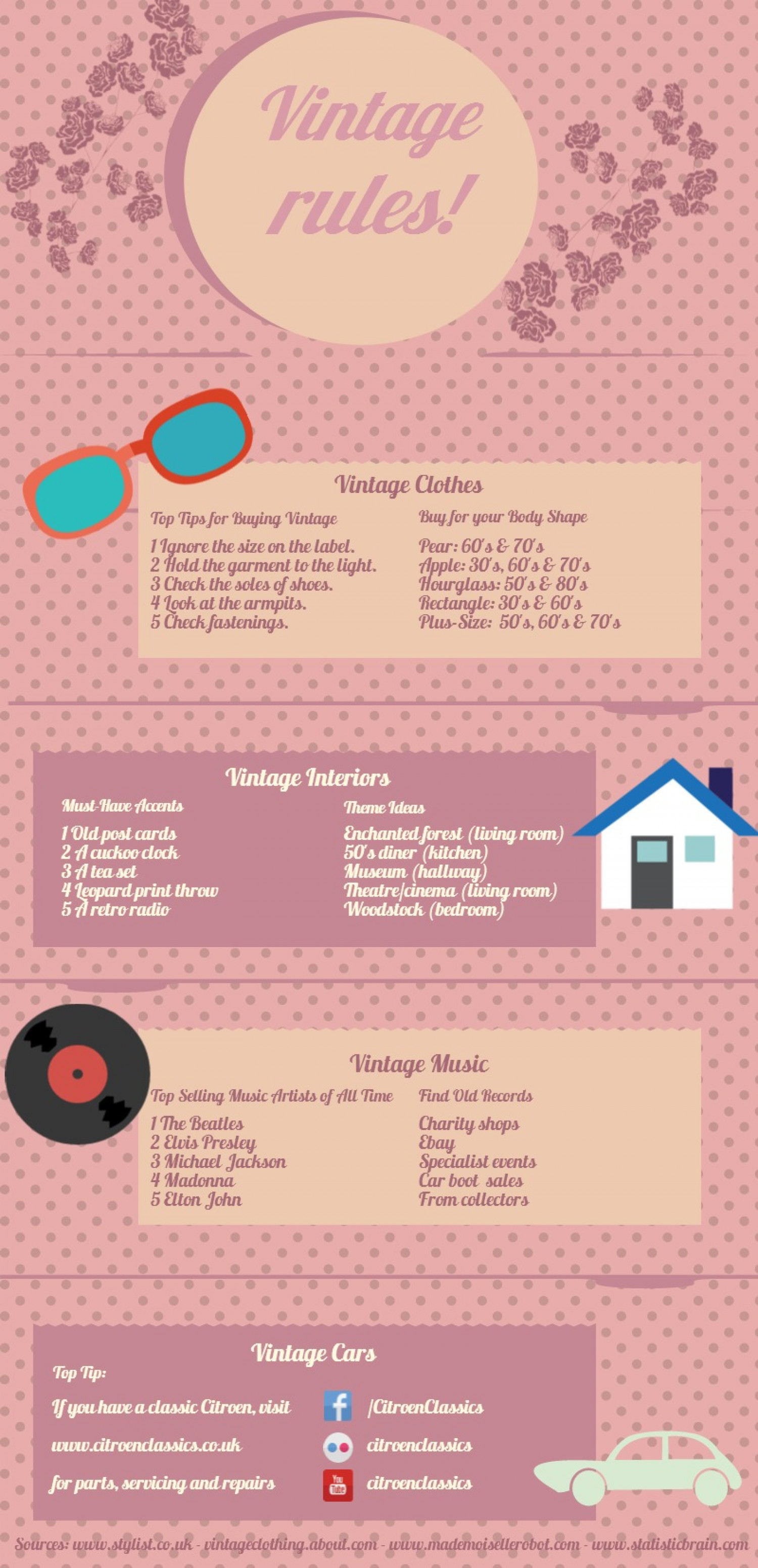 Vintage Rules Infographic