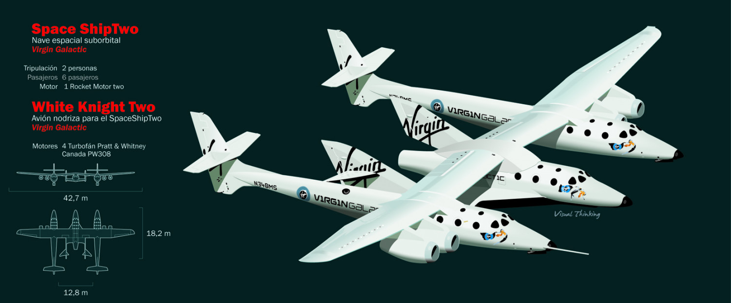 Virgin Space ShipTwo Infographic