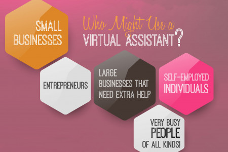 Virtual Assistants - New Age Entrepreneurs Infographic