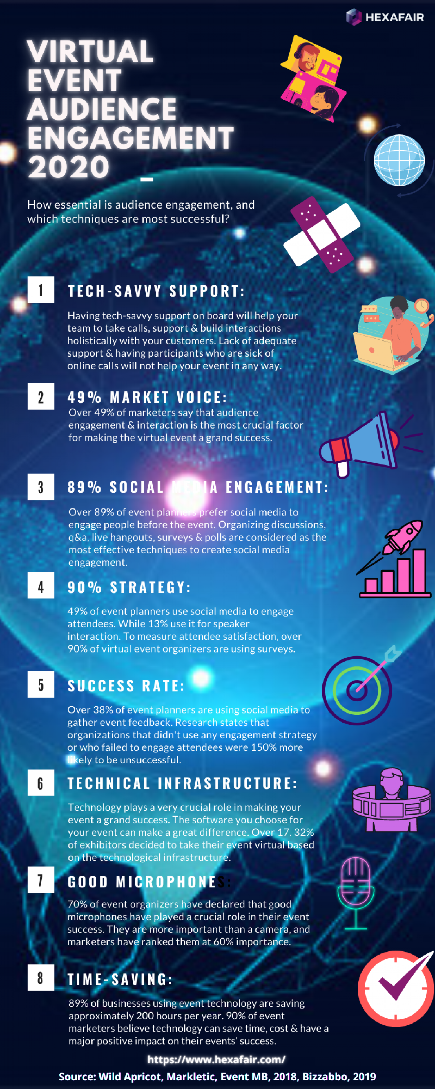 Virtual Events Audience Engagements Report 2020 Infographic