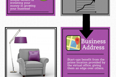 virtual office support Infographic