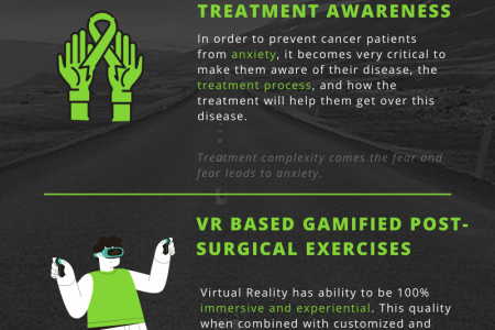 Virtual Reality and Patients With Cancer - Cognihab Infographic