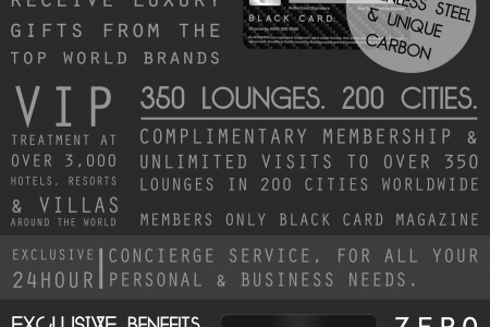 Visa Black Card Infographic