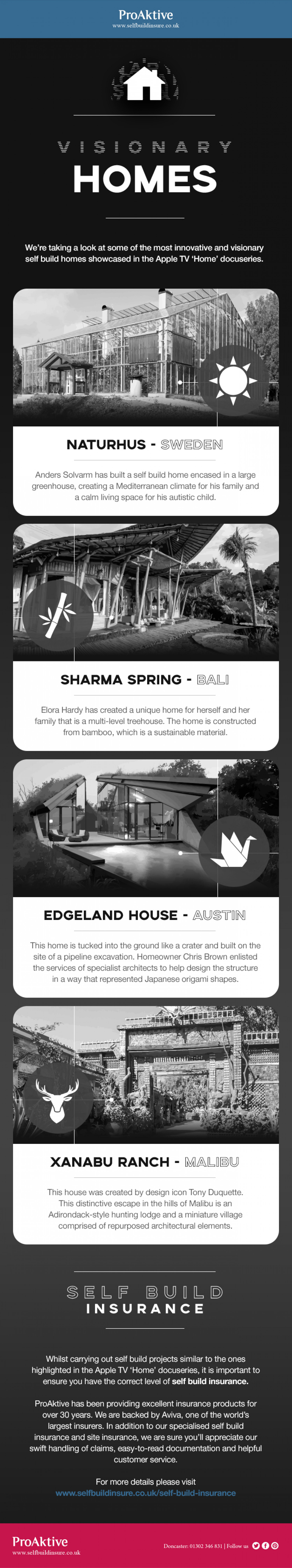 Visionary Homes Infographic