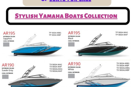 Visit Premier Watersports For All New Boats For Sale Infographic
