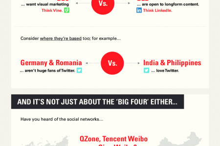 Visual content: the future of social media? Infographic