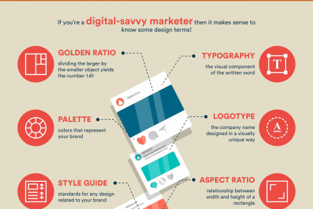 Visual Design Terms Every Marketer Should Know Infographic