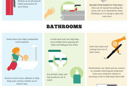 Visual Guide to Child Proofing Infographic