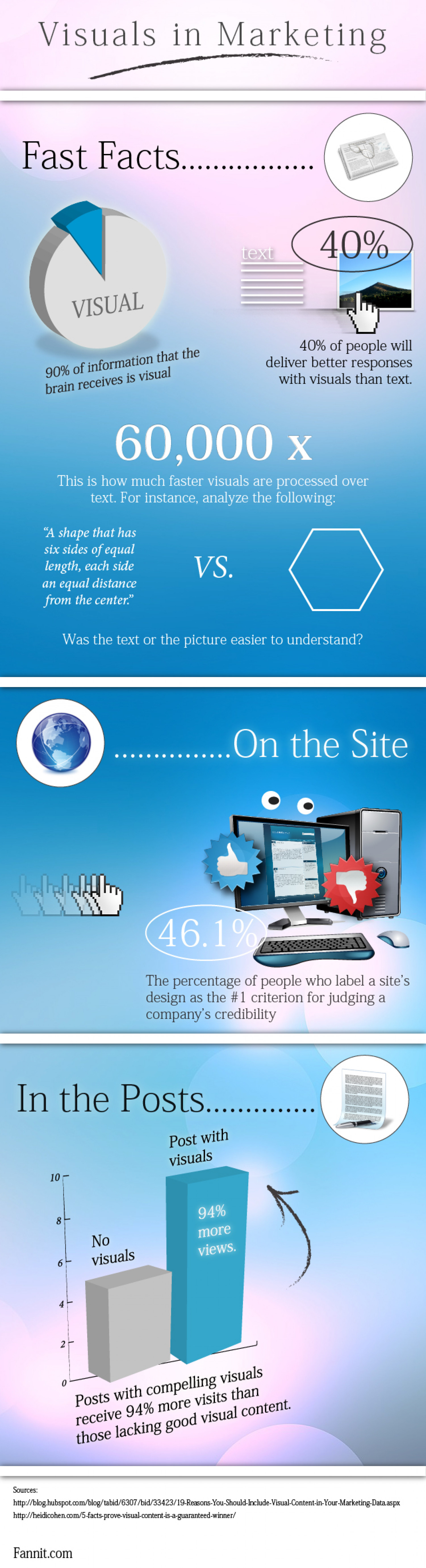 Visual Marketing Infographic