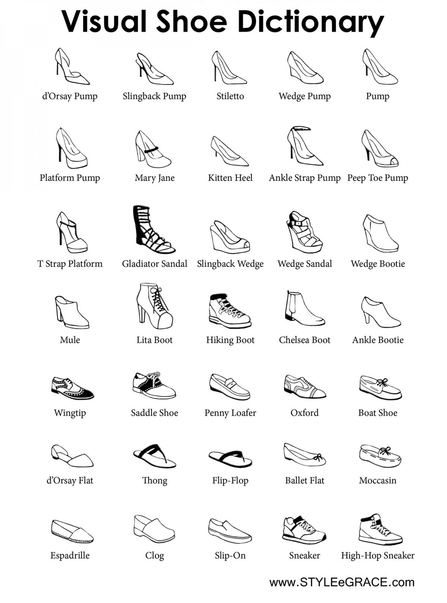 Visual Shoe Dictionary  Infographic