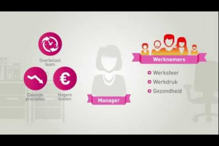 Absenteeism Motiongraphic Infographic