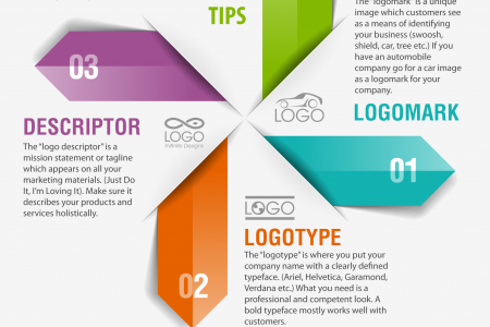 Vital Elements to a Logo Design Infographic