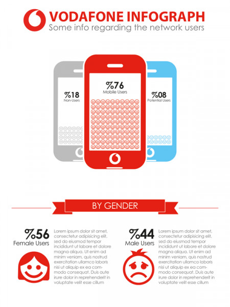 Vodafone Infographic