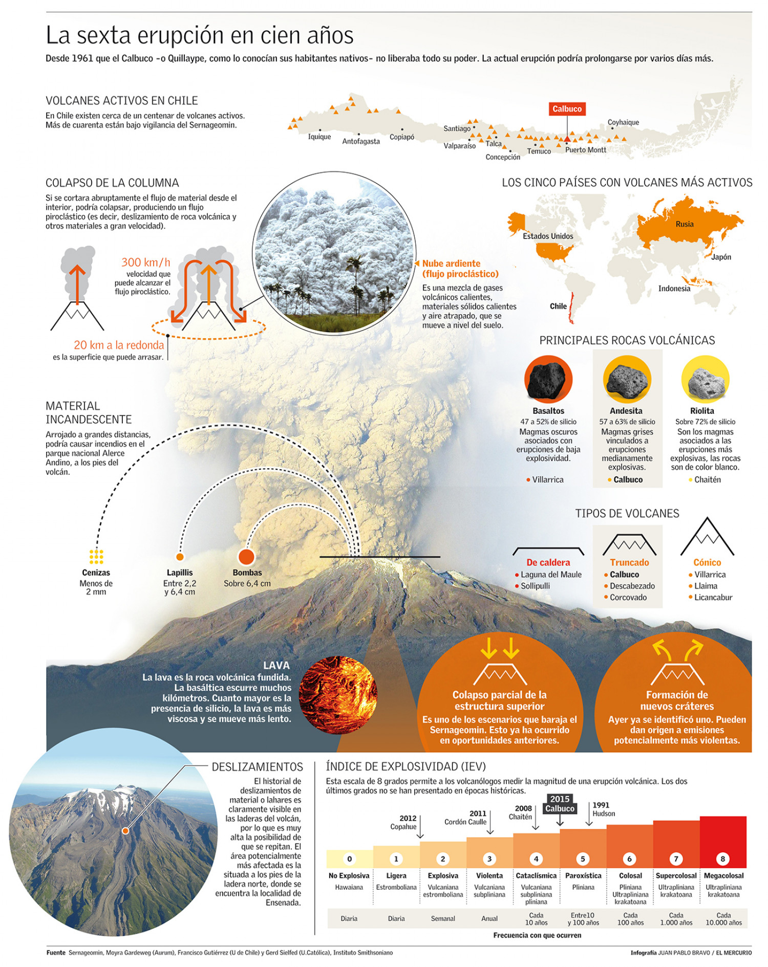 the eruption of toba essay Sizes of eruptions small volcanic of course, just how big or important a particular eruption appears depends largely on how close you are to it at the time.