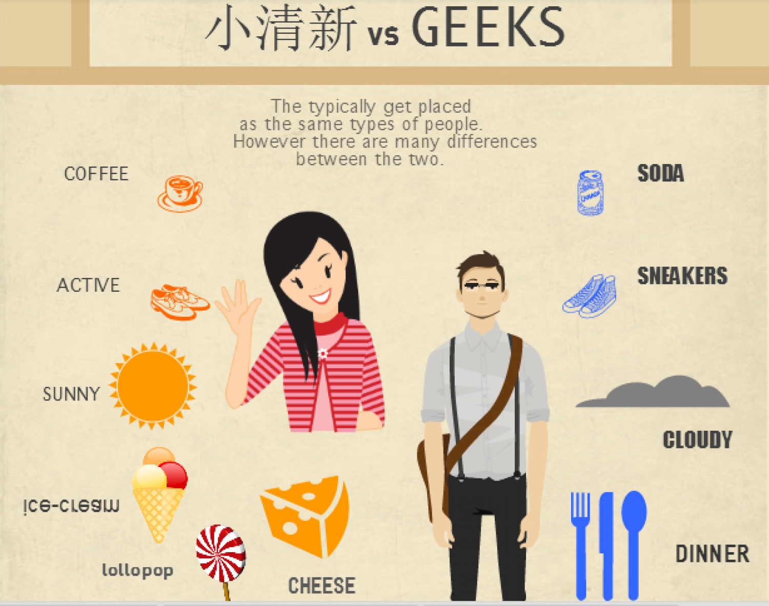 小清新 VS GEEKS Infographic