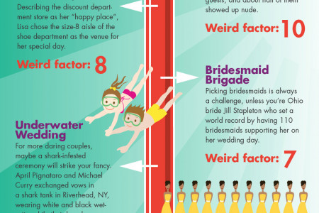 Wacky Weddings Infographic