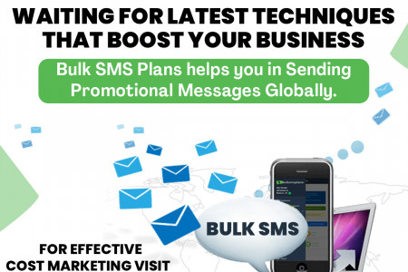 Waiting for Latest Techniques that boost your Business. Bulk SMS Plans help you in sending Promotional messages globally Infographic