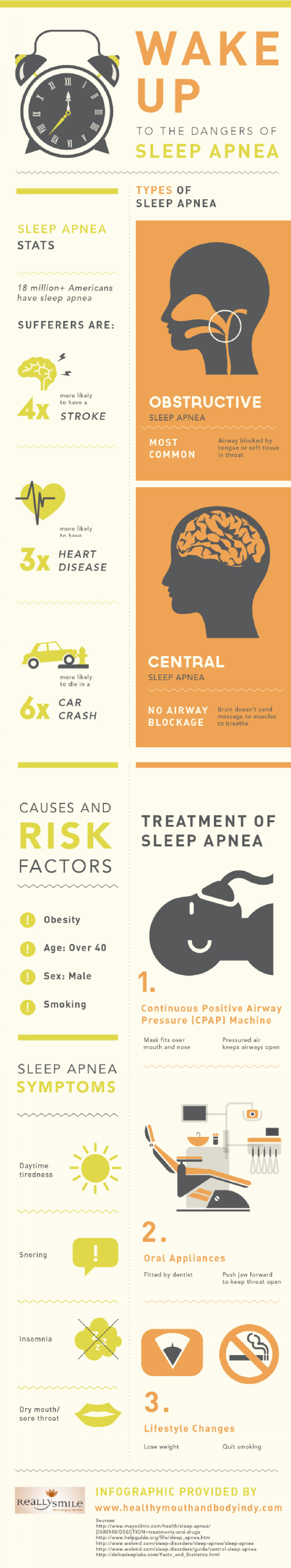 Wake Up to the Dangers of Sleep Apnea Infographic