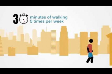 Walk for Better Health Infographic
