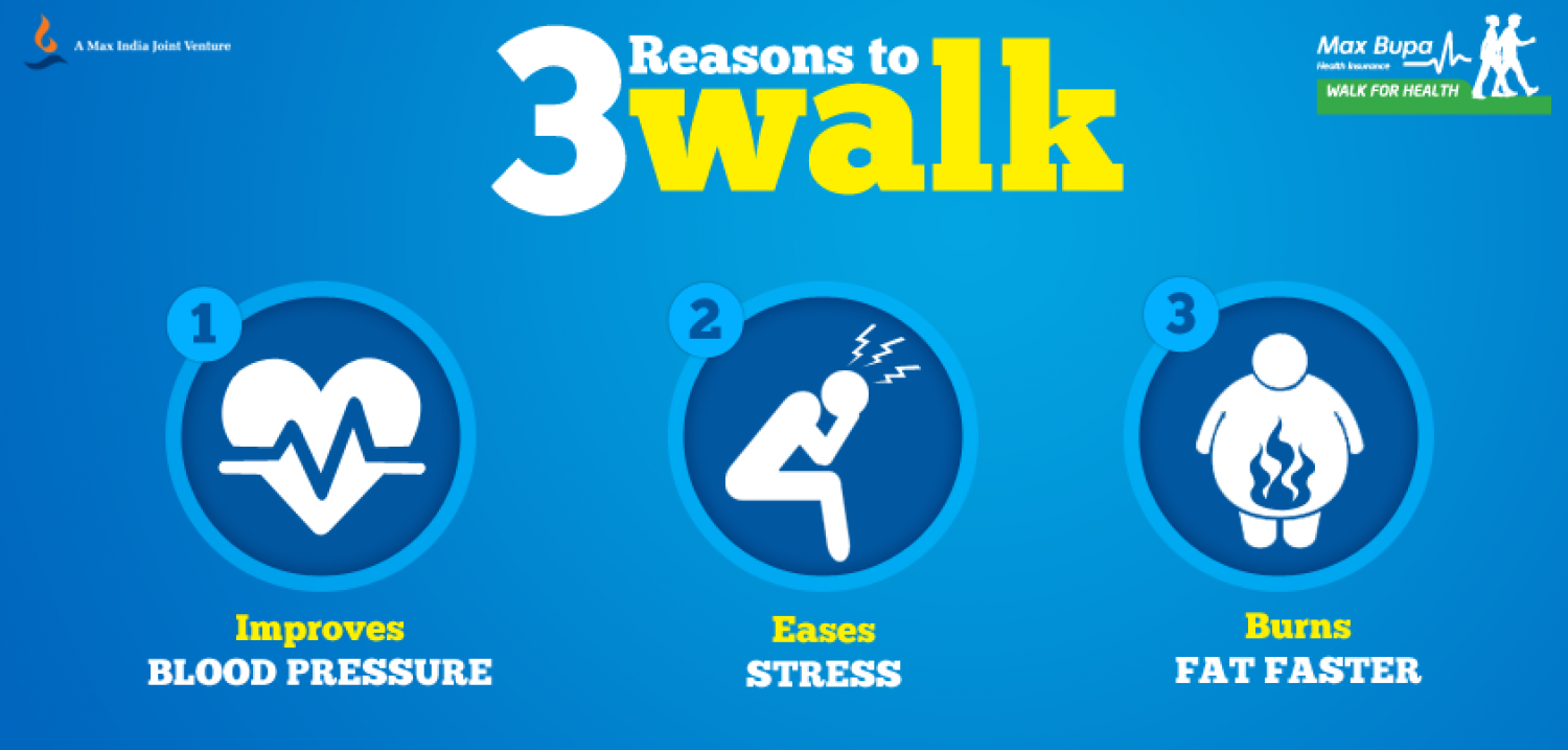 3 Reasons to Walk  Infographic