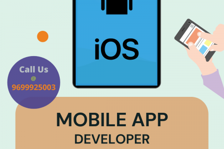Want to Develop Mobile App and Looking for Mobile application development company in Mumbai or Navi Mumbai. Aimbeat assure you 100% Satisfaction with Industry Expert Team. Infographic