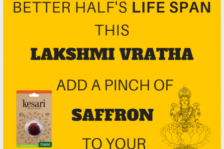 Want to receive  blessings from goddess lakshmi? Infographic