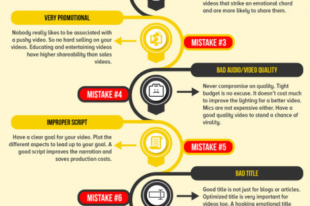 Want Your Video to Go Viral? Avoid these 10 Newbie Mistakes! Infographic