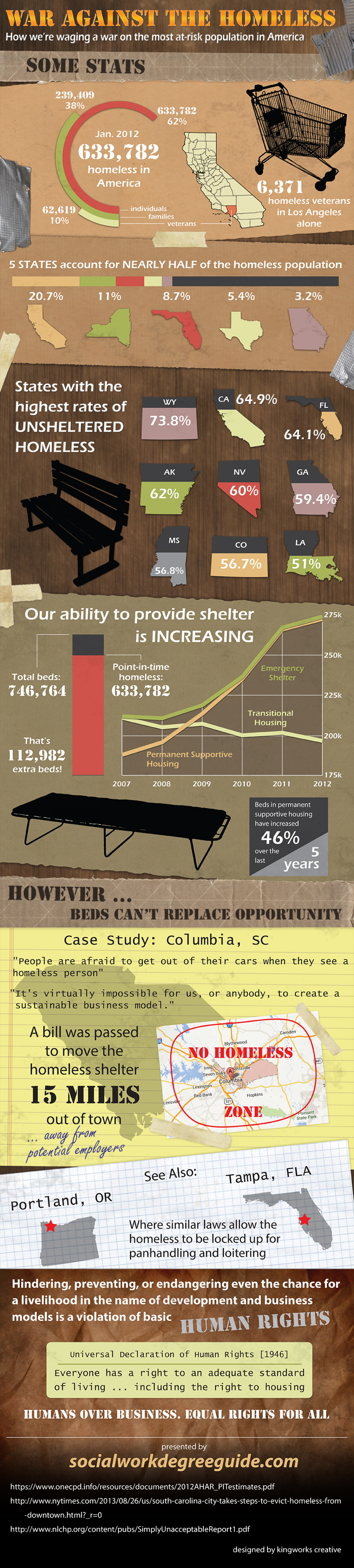 War Against the Homeless   Infographic