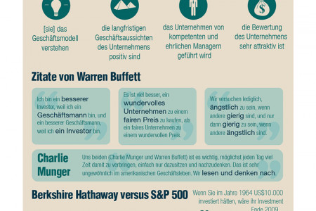 Warren Buffett Infografik Infographic