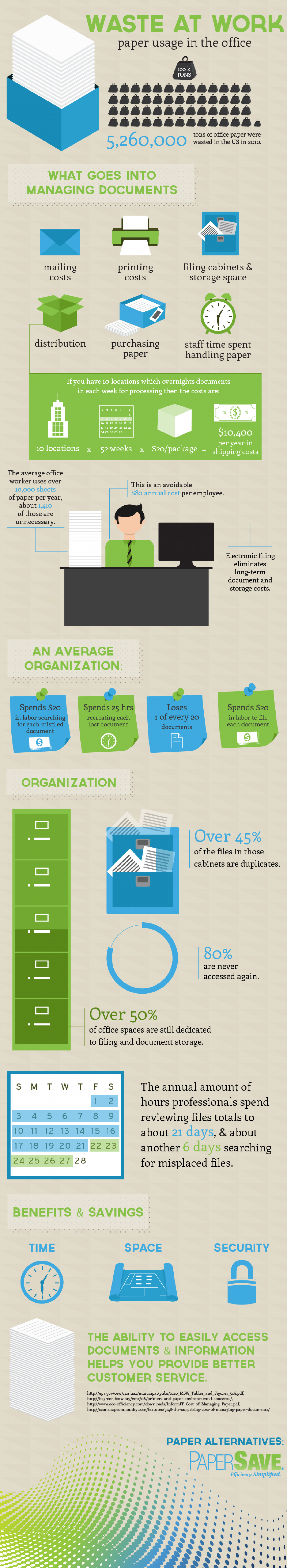 Waste At Work Infographic