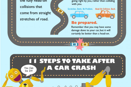 Watch Out for That.. The 3 Stages of an Accident Infographic
