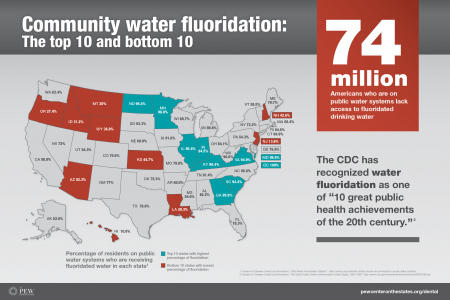 Water Fluoridation Map Infographic