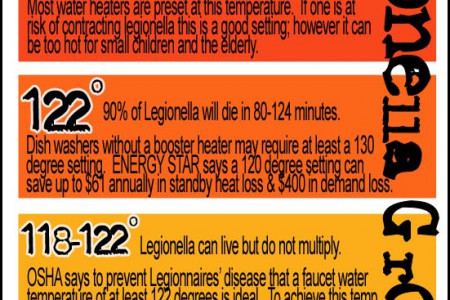 Water Heater Temperature Setting Debate Infographic